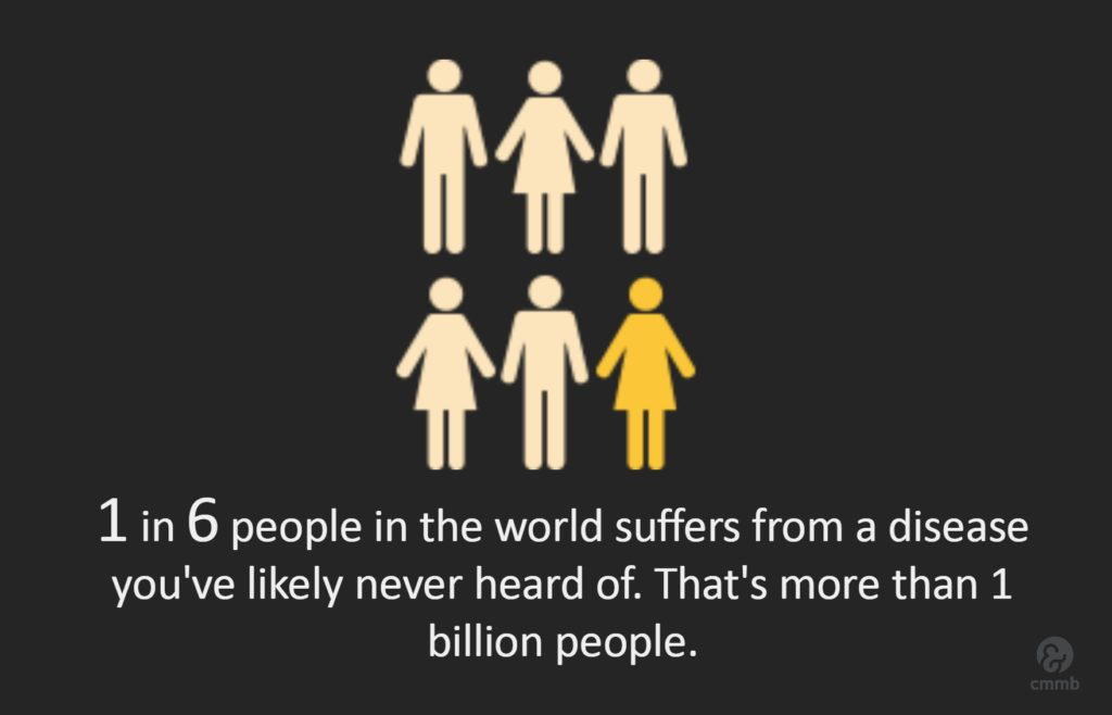 One in six people worldwide suffer from a disease most people have not heard of. Neglected tropical diseases.