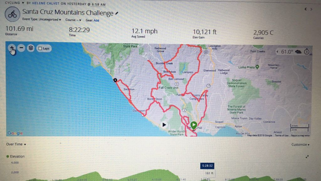 Santa Cruz Mountain Challenge route - CMMB International Volunteer