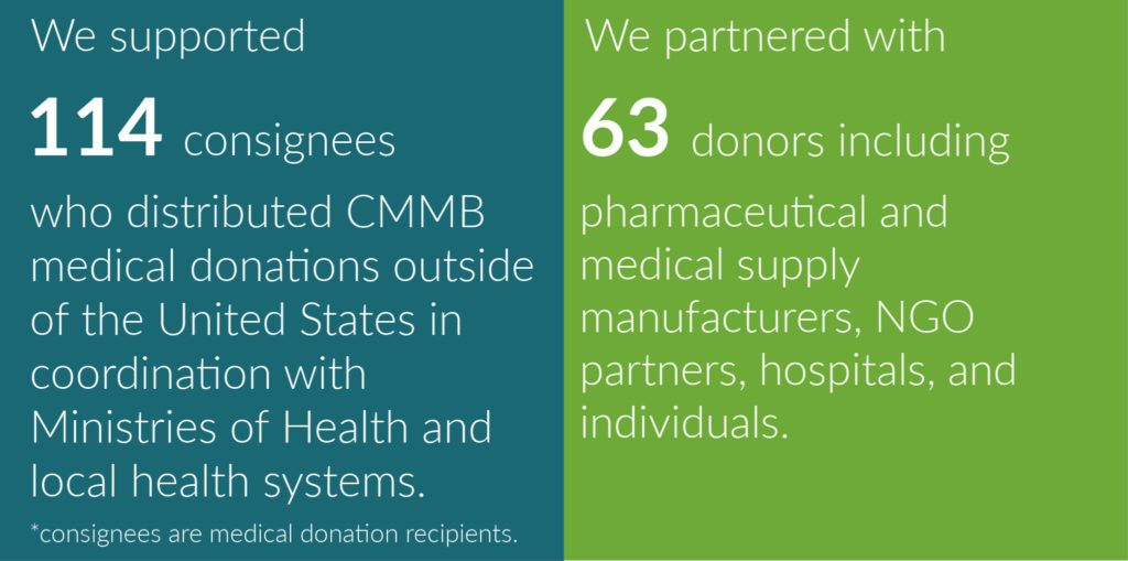 CMMB Medicasl Donations Program - consignees and donors