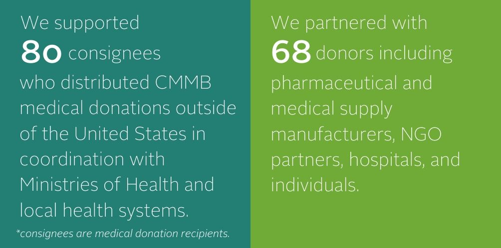 CMMB 2019 medical donation consignees graphic